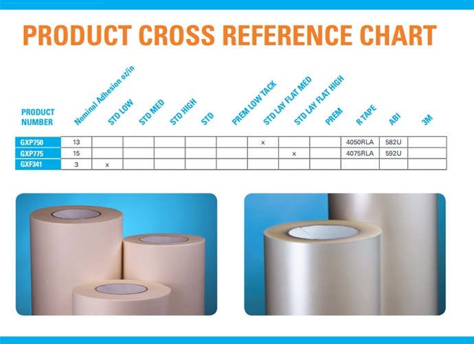 Main Tape Transfer Tape Reference Chart