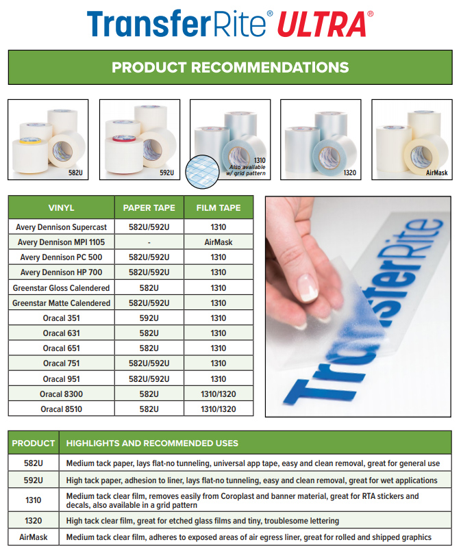 TransferRite Application Tape Recommendations